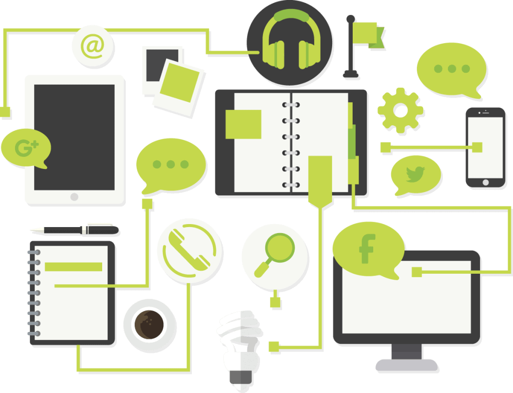 Copp Media Marketing Tools